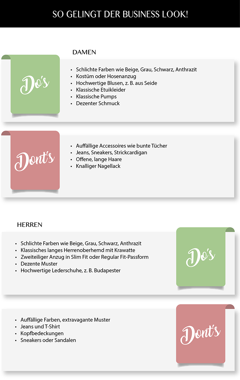 Dresscode Business Infografik